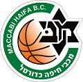מכבי חיפה 21-22